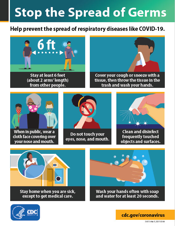 CDC stop the spread of germs graphic - Picklesphere.com
